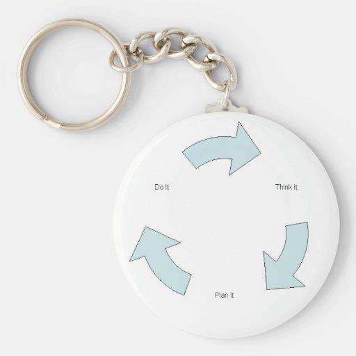 Think It Basic Round Button Keychain