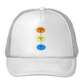 Think It Mesh Hat