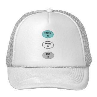 Think It Hat