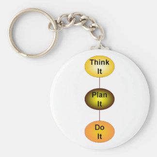 Think It Keychain
