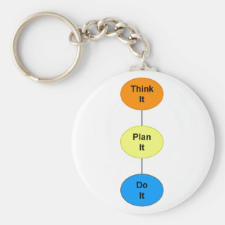 Think It Key Chain