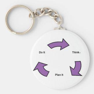 Think Keychain
