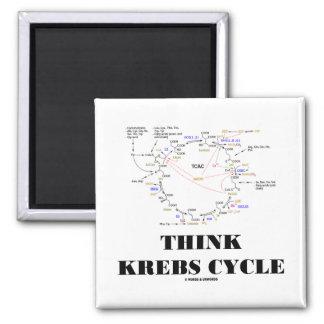 Think Krebs Cycle Citric Acid Cycle - TCAC Magnet