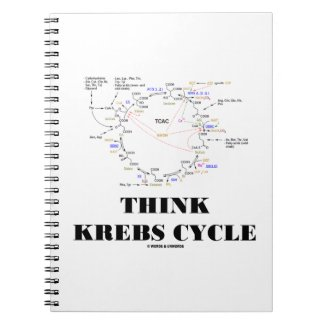 Think Krebs Cycle (Citric Acid Cycle - TCAC) Spiral Notebook