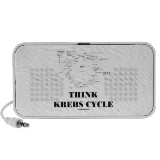 Think Krebs Cycle (Citric Acid Cycle - TCAC) Travelling Speakers