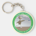Think Like A Bird Basic Round Button Keychain
