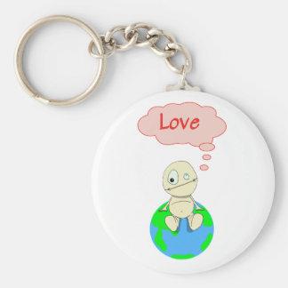 Think ... Love Basic Round Button Keychain
