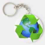 thinking green keychains