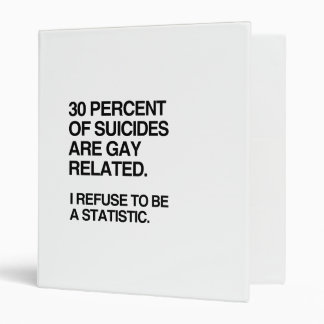 THIRTY PERCENT OF SUICIDES ARE GAY RELATED BINDERS