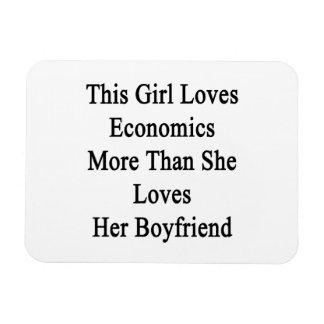 This Girl Loves Economics More Than She Loves Her Flexible Magnet