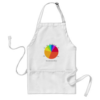This Graph Means Nothing! Adult Apron