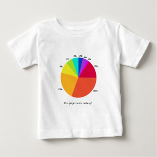 This Graph Means Nothing! Baby T-Shirt