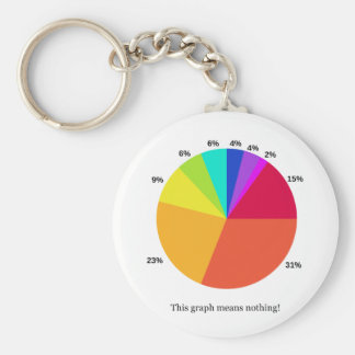 This Graph Means Nothing! Basic Round Button Keychain