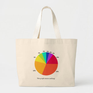 This Graph Means Nothing! Canvas Bags