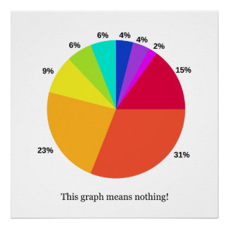 This Graph Means Nothing! Canvas Print