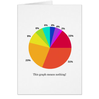 This Graph Means Nothing! Greeting Card