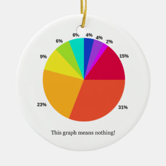 This Graph Means Nothing! Ornament