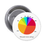 This Graph Means Nothing! Pinback Button