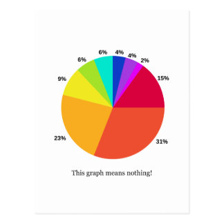 This Graph Means Nothing! Postcard