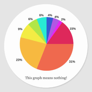This Graph Means Nothing! Round Sticker