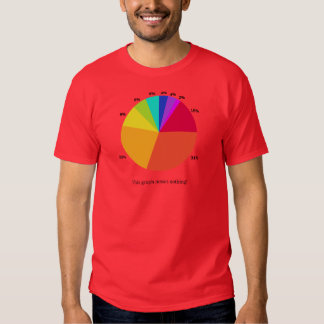 This Graph Means Nothing! T-shirt