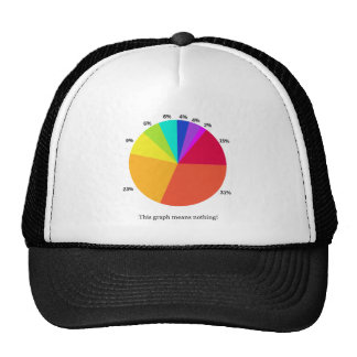 This Graph Means Nothing! Trucker Hat