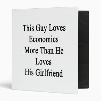 This Guy Loves Economics More Than He Loves His Gi Binders