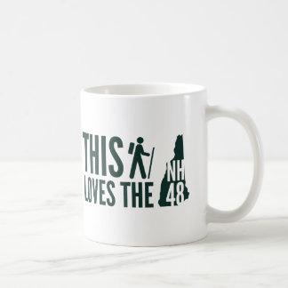 """This Hiker Loves the NH48"" Coffee Mug"