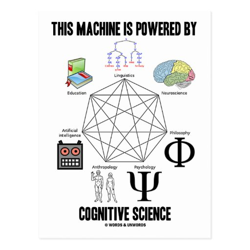 This Machine Is Powered By Cognitive Science Postcard