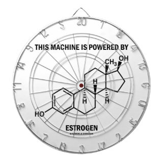 This Machine Is Powered By Estrogen (Molecule) Dart Board