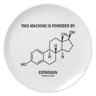 This Machine Is Powered By Estrogen (Molecule) Dinner Plate