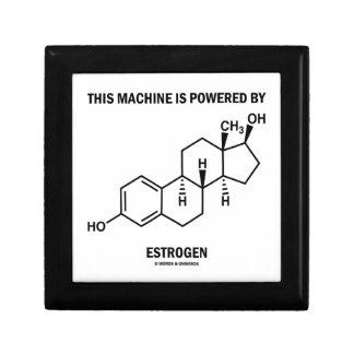 This Machine Is Powered By Estrogen (Molecule) Gift Box