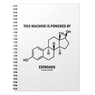 This Machine Is Powered By Estrogen (Molecule) Spiral Notebooks