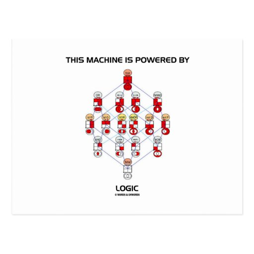 This Machine Is Powered By Logic (Hasse Diagram) Postcards