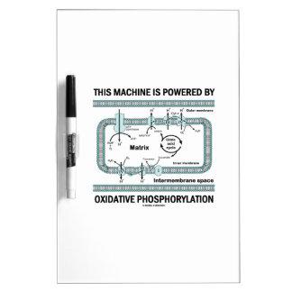 This Machine Powered By Oxidative Phosphorylation Dry Erase Board