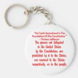 Thomas Jefferson en la 10ma enmienda Llavero Redondo Tipo Pin