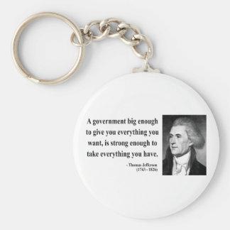 Thomas Jefferson Quote 1b Key Chain