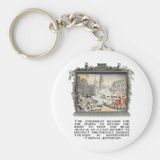 Thomas Jefferson Quote: Tyranny in the Government Key Chains