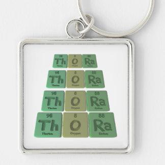 Thora as Thorium Oxygen Radium Keychain