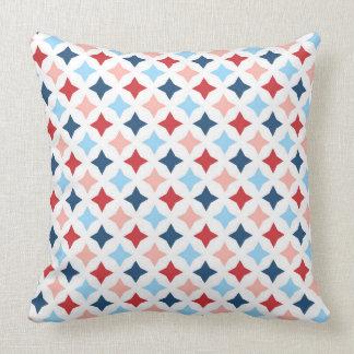 Thorough Gentle Choice Witty Throw Pillow