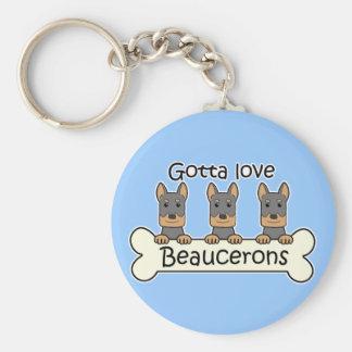 Three Beaucerons Keychain