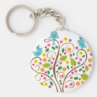 three birds keychain