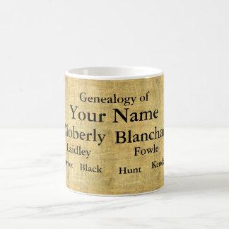 Three Generation Genealogy Mug with family names