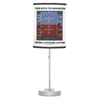 Three Keys To Navigation Airspeed Attitude EFIS Desk Lamp