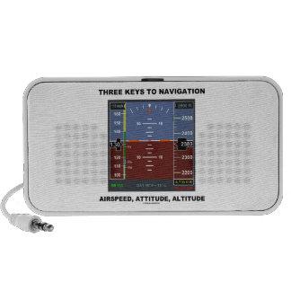 Three Keys To Navigation Airspeed Attitude EFIS Mini Speaker