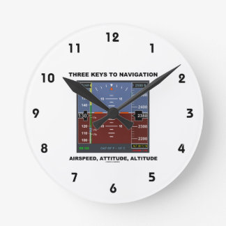 Three Keys To Navigation Airspeed Attitude EFIS Round Clock