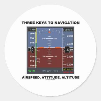 Three Keys To Navigation Airspeed Attitude EFIS Round Stickers
