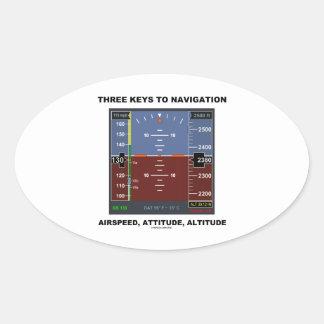 Three Keys To Navigation Airspeed Attitude EFIS Oval Stickers