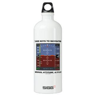 Three Keys To Navigation Airspeed Attitude EFIS Water Bottle