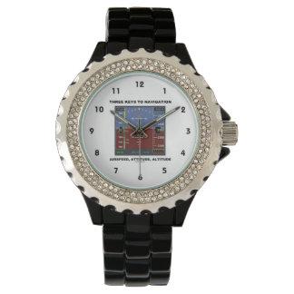 Three Keys To Navigation Airspeed Attitude EFIS Wrist Watches